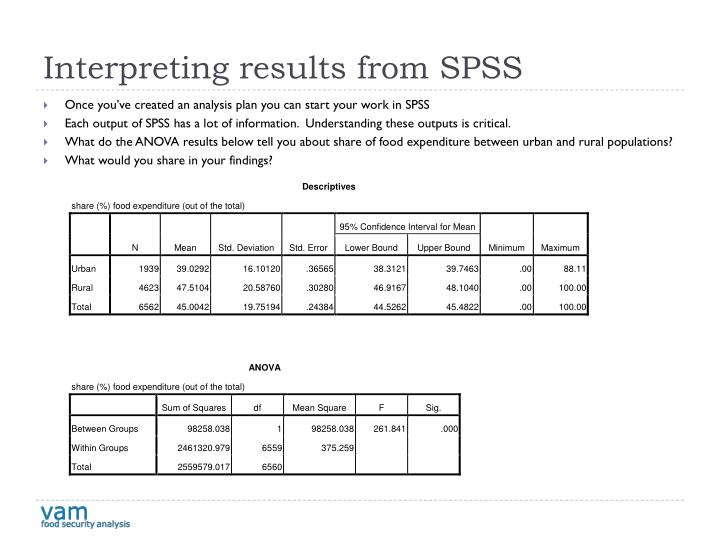Interpreting results from SPSS