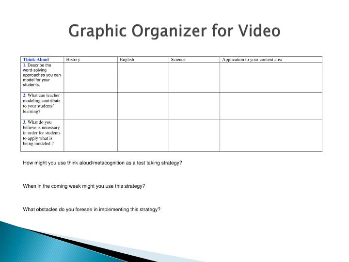 Graphic Organizer for Video
