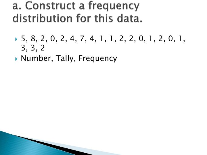 a. Construct a frequency distribution for this data.
