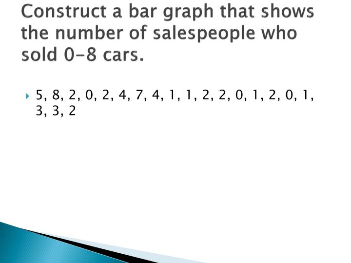 Construct a bar graph that shows the number of salespeople who sold 0-8 cars.