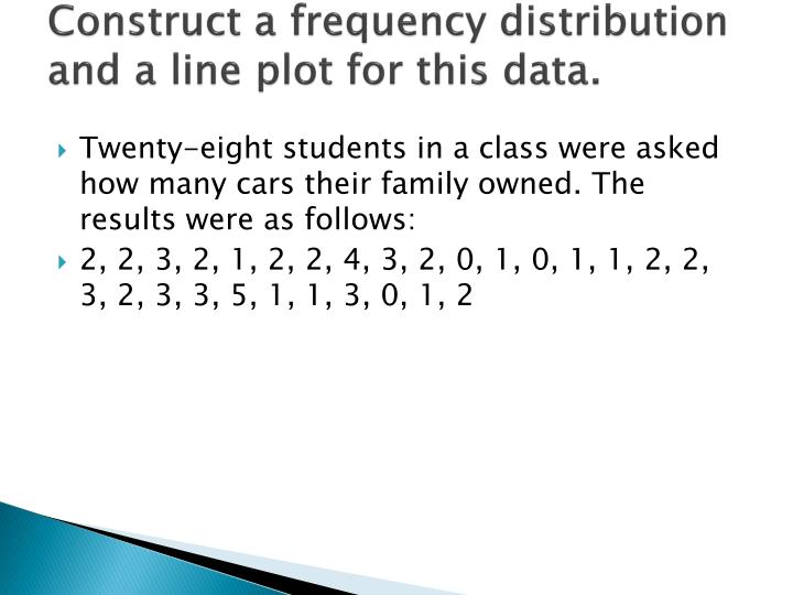 Construct a frequency distribution and a line plot for this data.