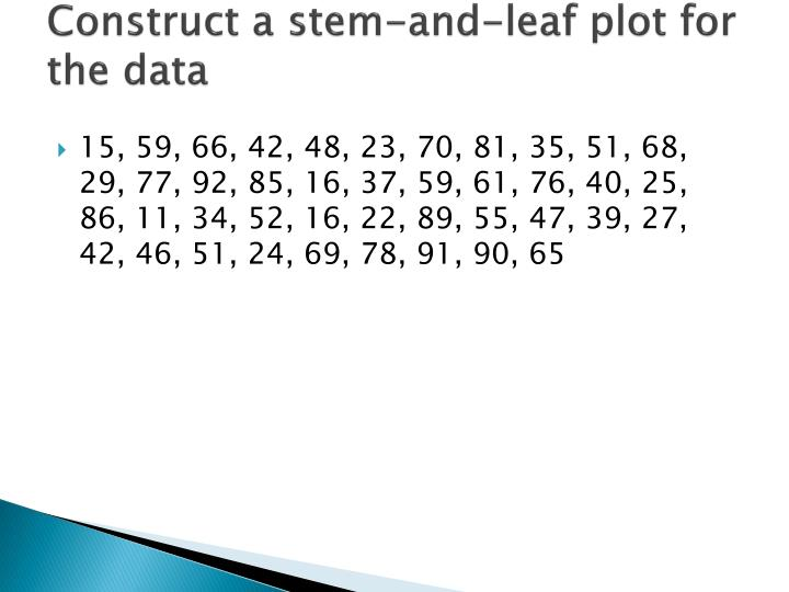 Construct a stem-and-leaf plot for the data