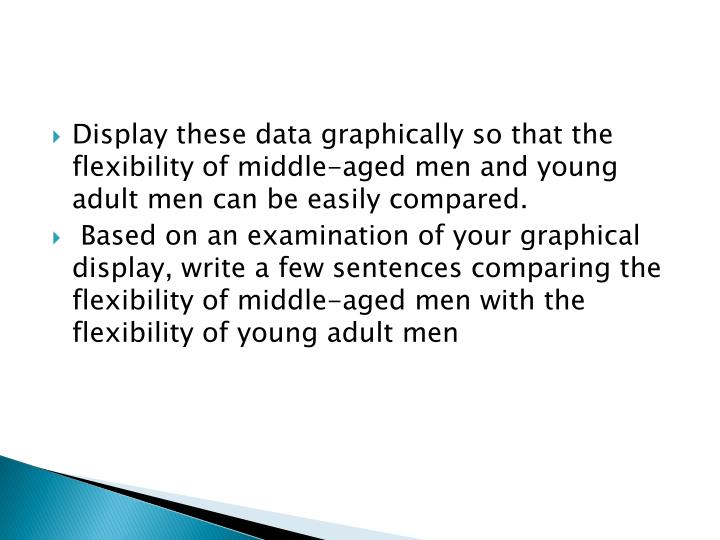 Display these data graphically so that the flexibility of middle-aged men and young adult men can be easily compared