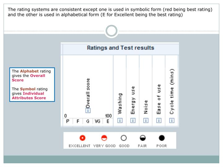 The rating systems are consistent except one is used in symbolic form (red being best rating)  and the other is used in alphabetical form (E for Excellent being the best rating)