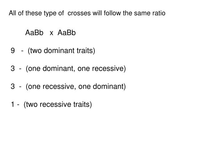 All of these type of  crosses will follow the same ratio