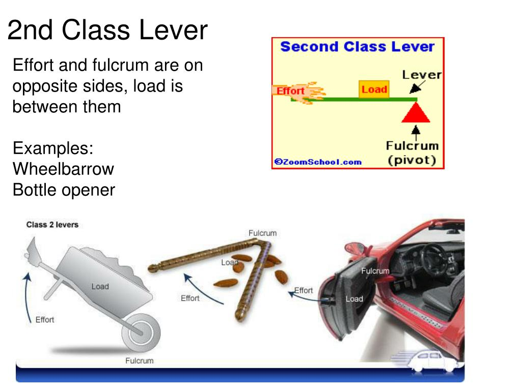 PPT - Simple Machines PowerPoint Presentation - ID:2451401