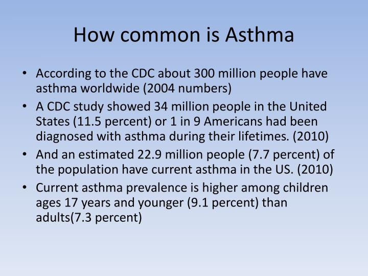 How common is Asthma