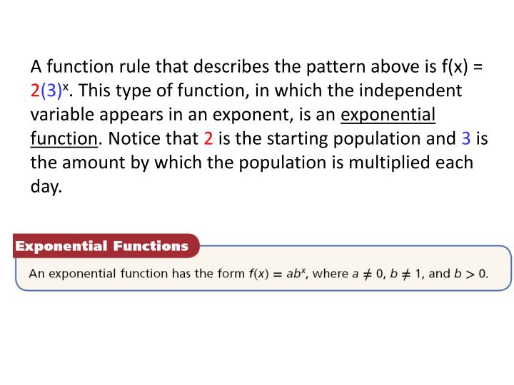 A function rule that describes the pattern above is