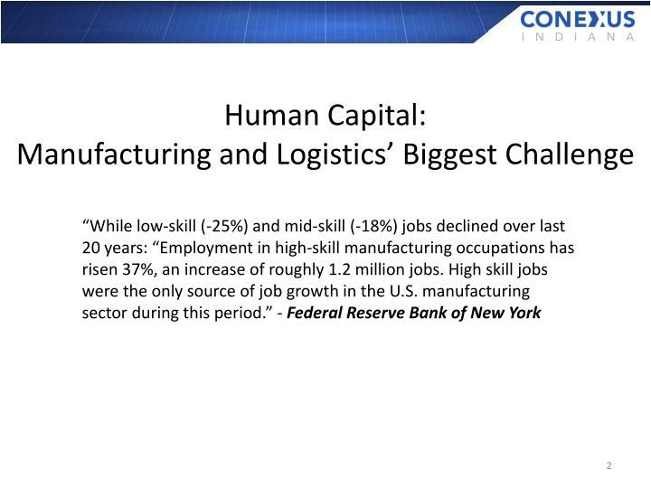 Human capital manufacturing and logistics biggest challenge