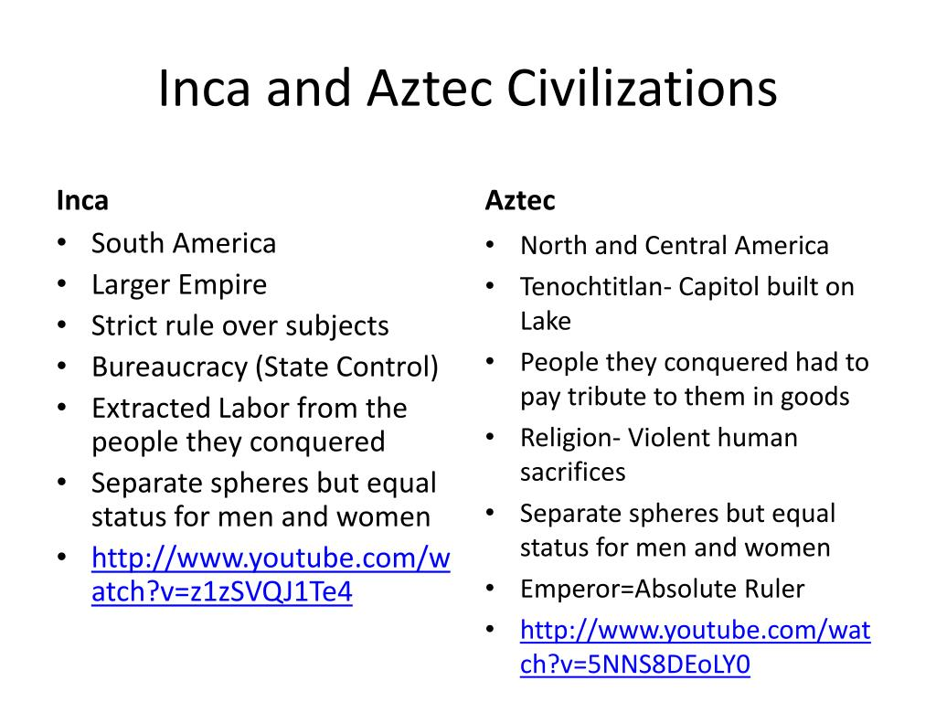 inca and aztec civilizations - powerpoint ppt presentation