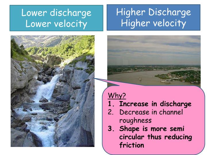 lower discharge lower velocity n.