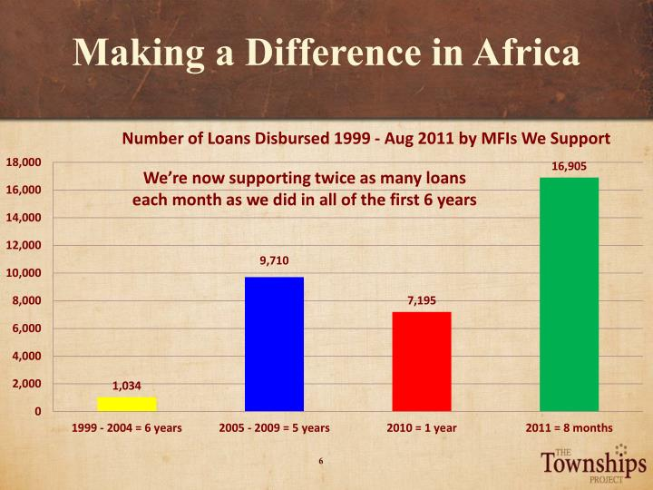 Making a Difference in Africa