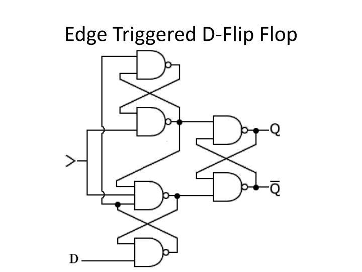 Edge Triggered D-Flip Flop