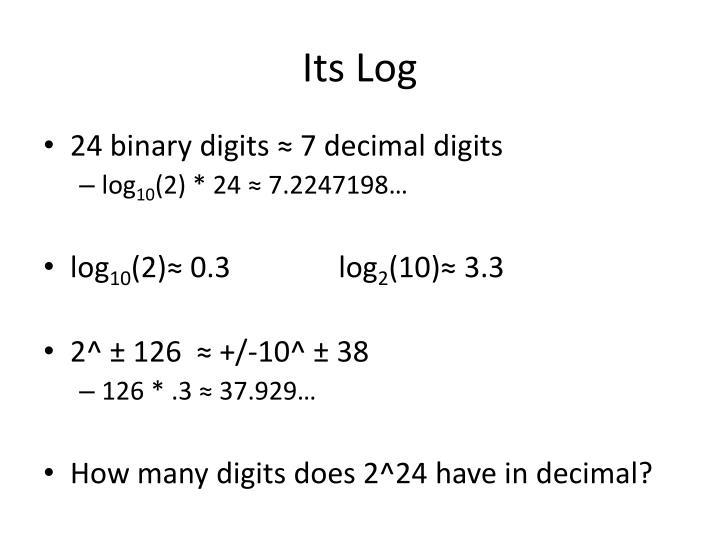 Its Log
