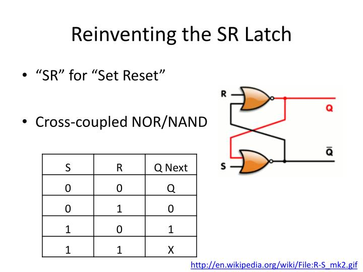 Reinventing the SR Latch