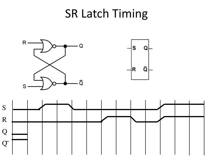 SR Latch Timing