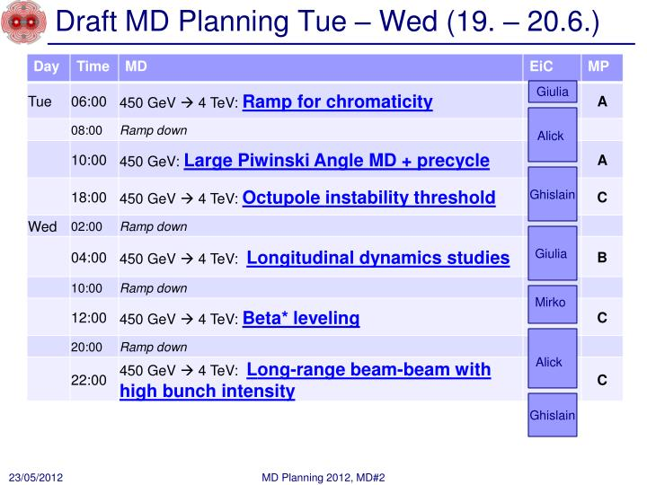 draft md planning tue wed 19 20 6 n.