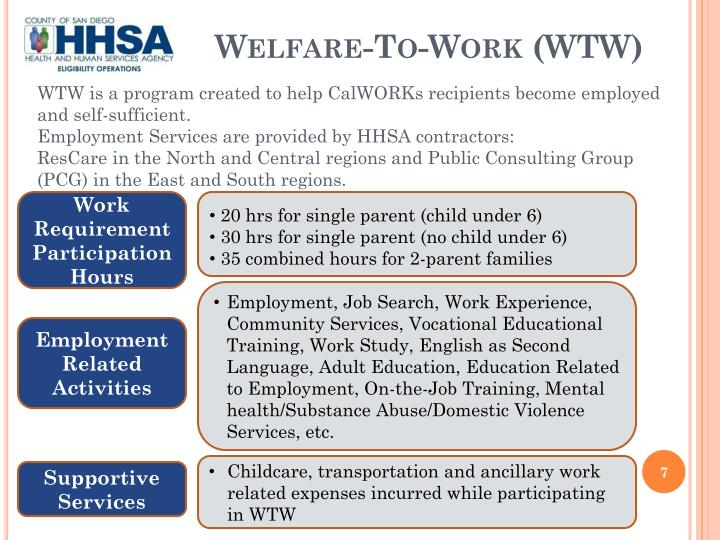 welfare to work Office location services offered auburn office lyon plaza 1919 grass valley highway, suite 190 mailing: po box 20400 auburn, ca 95604 phone -- 530-889-7647.