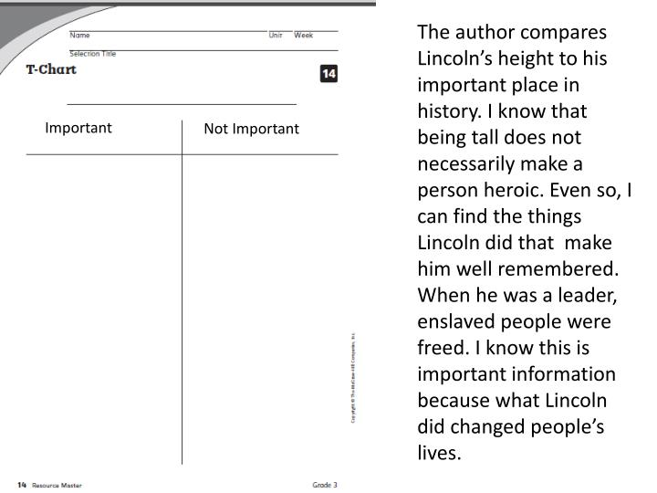 The author compares Lincoln's height to his important place in history. I know that being tall does not necessarily make a person heroic. Even so, I can find the things Lincoln did that  make him well remembered. When he was a leader, enslaved people were freed. I know this is important information because what Lincoln did changed people's lives.