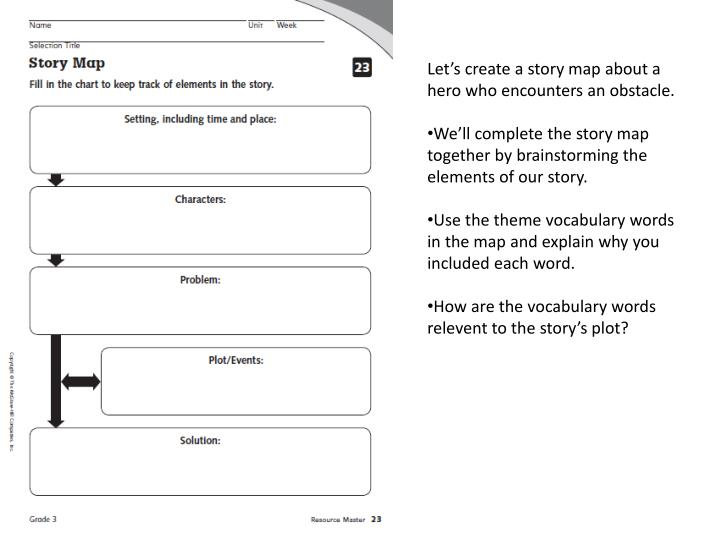 Let's create a story map about a hero who encounters an obstacle.