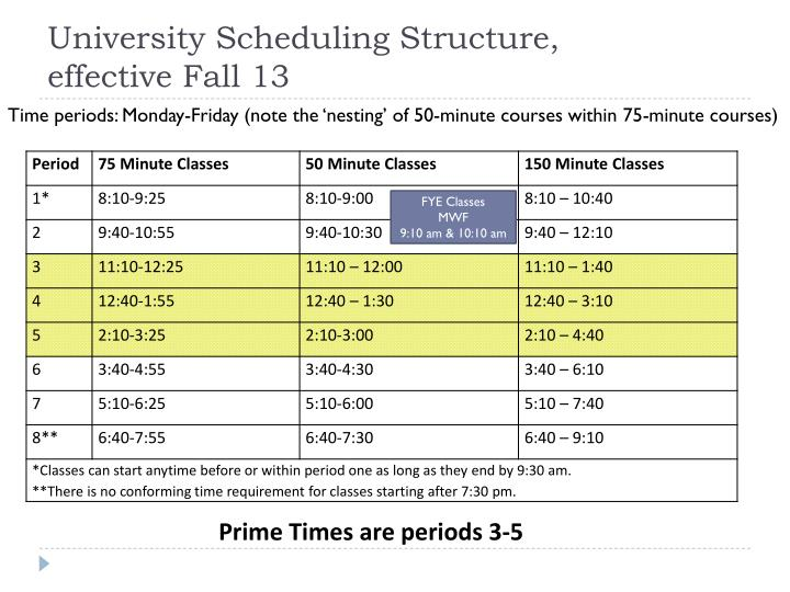 University scheduling structure effective fall 13