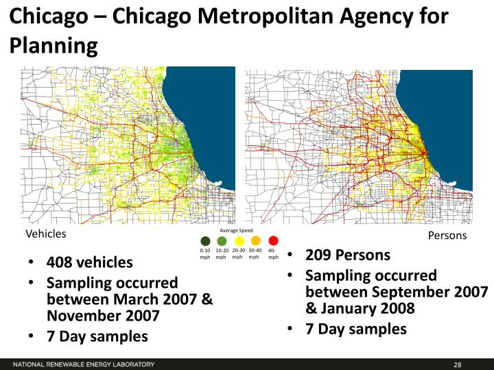 Chicago – Chicago Metropolitan Agency for Planning
