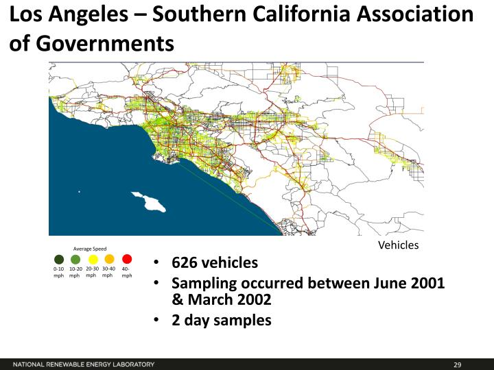 Los Angeles – Southern California Association of Governments