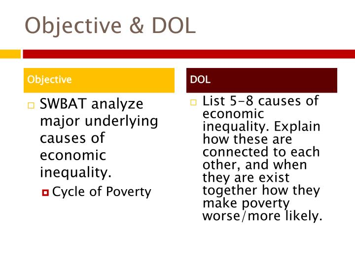 Objective & DOL