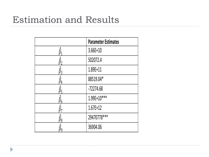 Estimation and Results