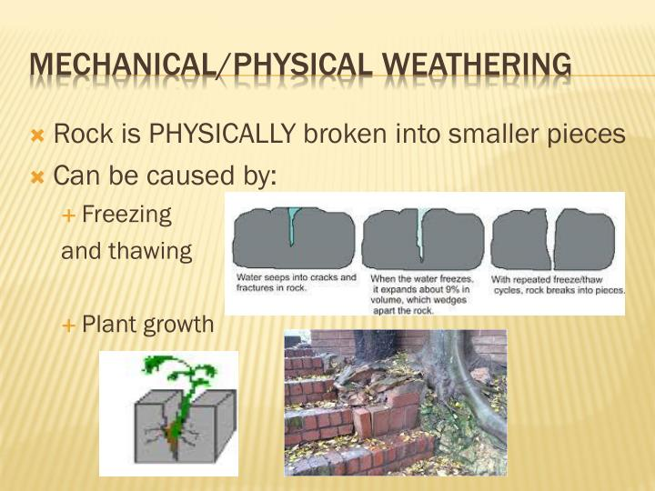Mechanical physical weathering