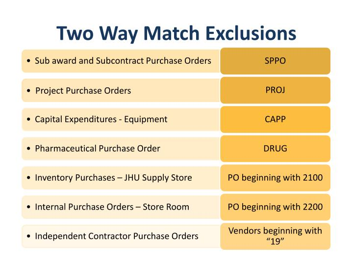 Two way match exclusions