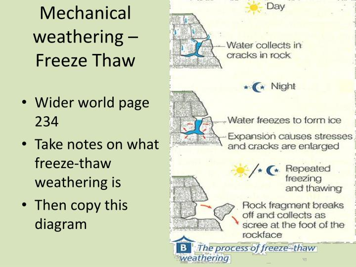 Ppt weathering powerpoint presentation id2453586 mechanical weathering freeze thaw ccuart Choice Image