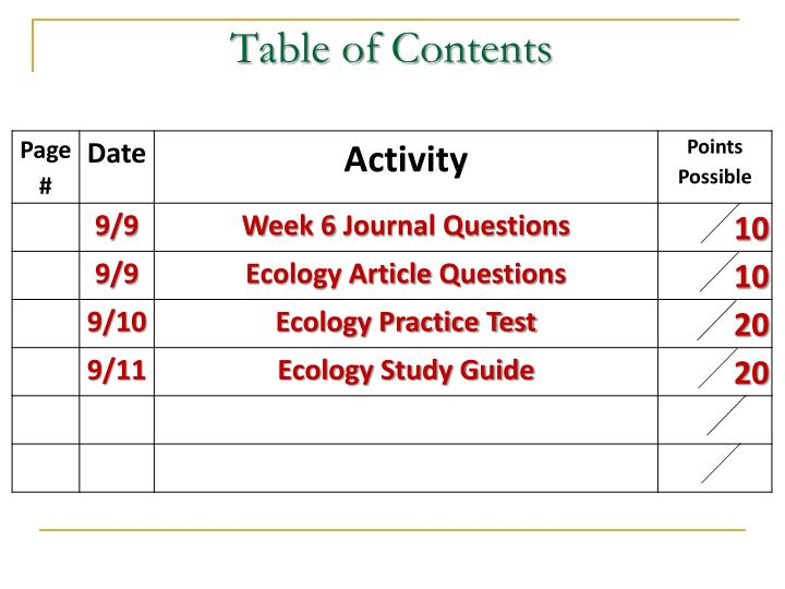 Table of contents1