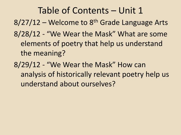 """we wear the mask poem essay Upon the first reading of """"we wear the mask,"""" one is immediately convinced of the universality with which author paul laurence dunbar speaks of peoples."""