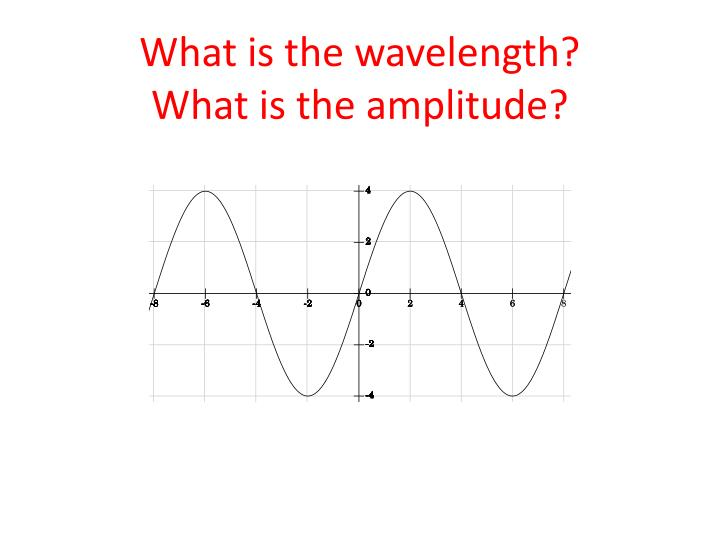 what is the wavelength what is the amplitude n.
