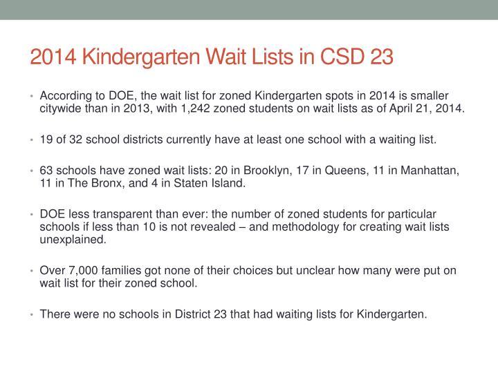 2014 Kindergarten Wait Lists in CSD 23