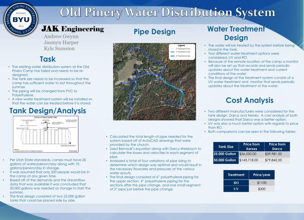 Ppt Old Pinery Water Distribution System Powerpoint Presentation Free Download Id 2454379