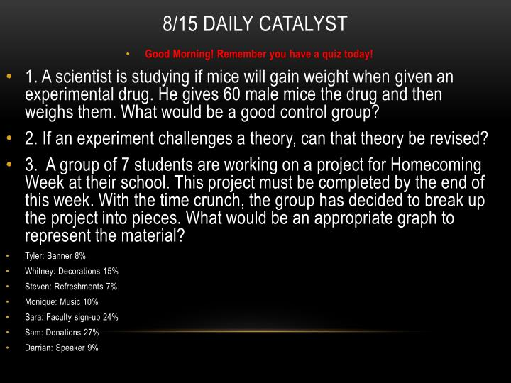 8 15 daily catalyst n.