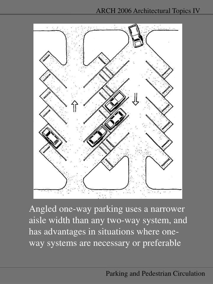Angled one-way parking uses a narrower aisle width than any two-way system, and has advantages in situations where one-way systems are necessary or preferable