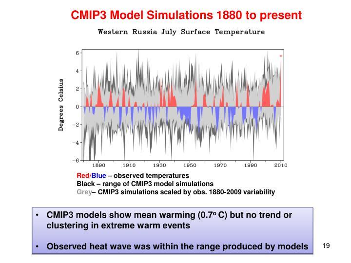 CMIP3 Model Simulations 1880 to present