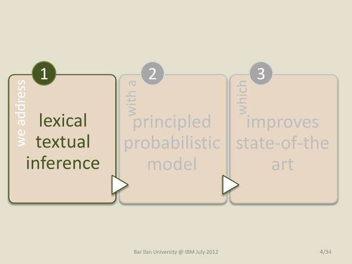 lexical textual inference