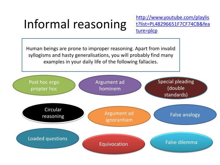 Ppt Ways Of Knowing Reason Powerpoint Presentation Id2455229