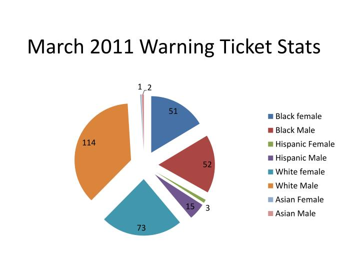 march 2011 warning ticket stats n.