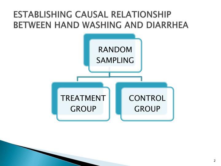 avfeasibility study on establishing a laundry Revolution of laundry industry the industrial revolution completely transformed laundry  avfeasibility study on establishing a laundry business in poblacion.