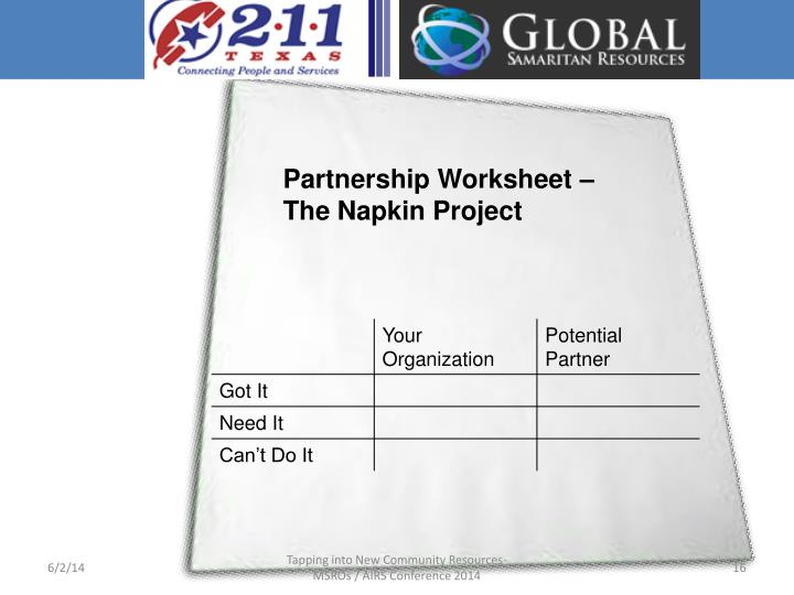 Partnership Worksheet –