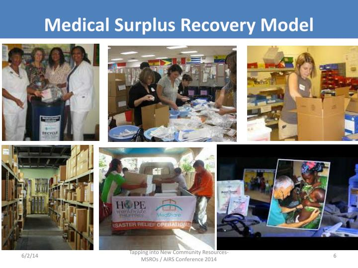 Medical Surplus Recovery Model