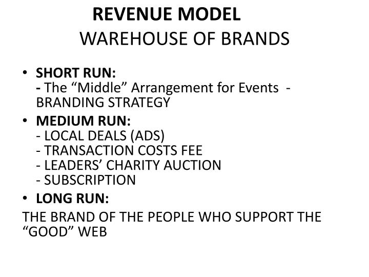 revenue model warehouse of brands n.