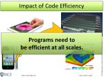 impact of code efficiency