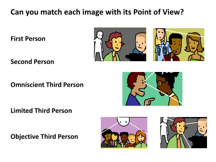 Can you match each image with its Point of View?