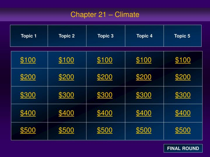 Chapter 21 climate